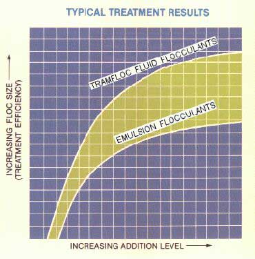 [Typical Treatment Results]